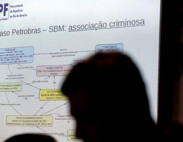 Habeas corpus de Lula no STF é irregular